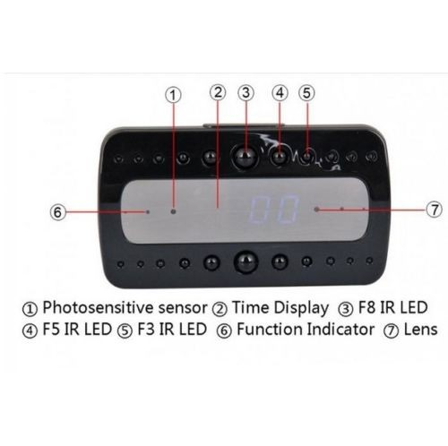 Camera video WI-FI IP P2P, HD spion integrata in ceas de birou